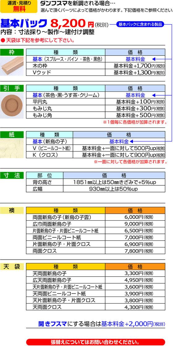 新調 襖 大阪の襖ふすまの張り替え、新調は仰天の激安価格の弊社にお任せ下さい